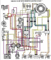 wiring diagram for johnson outboard motor readingrat net Johnson 4 Stroke Trim Selonoids Wiring Diagram mastertech marine evinrude johnson outboard wiring diagrams,wiring diagram,wiring diagram for