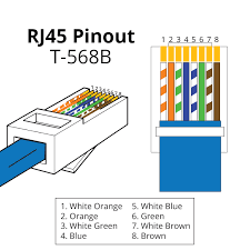 rj  pinout  amp  wiring diagrams for cat e or cat cablerj  pinout t  b