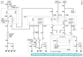 polaris predator wiring diagram wiring diagram 2004 polaris sportsman 90 wiring diagram schematics and