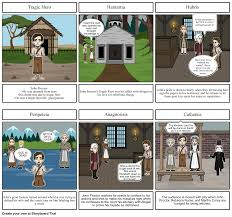 john proctor tragic hero storyboard by bmartel