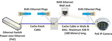 rj45 phone wiring diagram ewiring rj45 wall socket wiring diagram nilza net