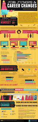 17 best ideas about switching careers sample resume job jumps and career changes the millennial mindset infographic