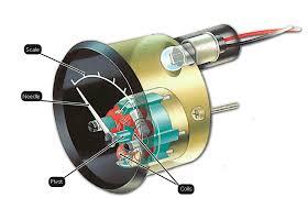 electric oil pressure gauge wiring diagram electric how an oil pressure gauge works how a car works on electric oil pressure gauge wiring