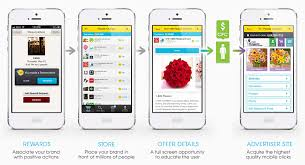 Quick Products Of appbrian - Whats Required APP promotion reviews com