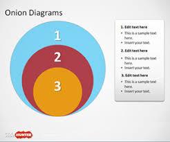 free venn diagram templates for powerpointonion diagram for powerpoint