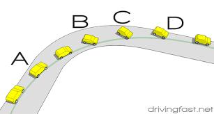 How to <b>drift</b> - Drivingfast.net