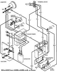 wiring diagram 1989 ez go golf cart wiring image ez go golf cart wiring diagram pdf ez image wiring on wiring diagram 1989