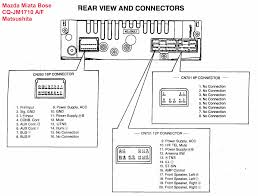 sony car stereo wiring solidfonts sony car stereo wiring harness color code ewiring