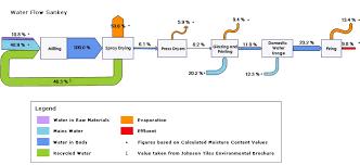 yamaha wiring diagram symbols images ufo engine parts diagram water recirculation