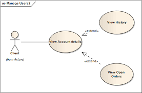 extend gt  dependency in uml   stack overflowextends use case