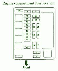 2002 f150 fuse box diagram 2002 wiring diagrams