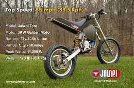 VRcroos Hybrid Car Kit Electric Car Motor Electric Motorcycle Motorcycle Motor  O
