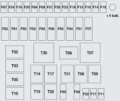fiat ducato wiring diagram 2007 wiring diagram Fiat Punto Fuse Box Diagram fiat punto fuse box 2008 electrical diagram pictures source fiat stilo wiring diagrams doblo fiat punto fuse box diagram 2003