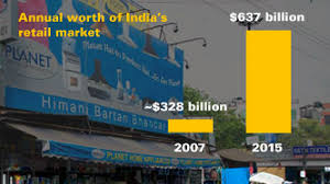 The      bird of gold       The rise of India     s consumer market   McKinsey     Open interactive popup