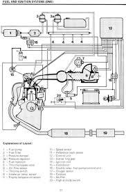 porsche 944 wiring diagram wiring diagram and hernes porsche 930 wiring diagram home diagrams 1988 firebird