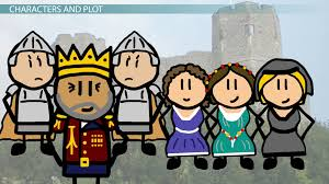 shakespeare s king lear my three daughters video lesson king lear s daughters s character analysis