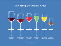 How To Choose The Right <b>Wine Glasses</b> For You | Wine Folly