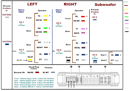 nissan maxima car stereo wiring diagram wiring diagram nissan 350z stereo wiring diagram wire