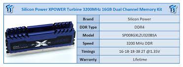 <b>Silicon Power XPOWER</b> Turbine <b>DDR4</b>-3200 16GB Kit Review ...