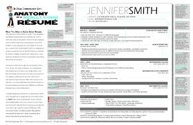 effective resume profile examples best resume and all letter for cv effective resume profile examples resume profile examples for many job openings good resume good resume a