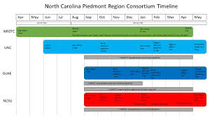 ncpr scholarship application timelines nrotc timelines