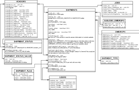 auto generate database diagram mysql   stack overflowsee full size diagram