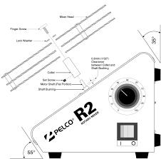 PELCO R2 Rotary Mixer