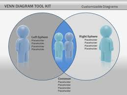 venn diagram tool kit   a powerpoint template from presentermedia comhome  gt  powerpoint templates