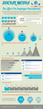 17 best images about alexander ash consulting infographic resumés for the best banking jobs jobs in the technology sector as well as consulting jobs