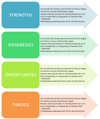 swot analysis templates in word demplates swot template 4