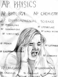 Image result for AP COURSES