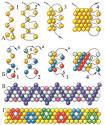 Бисер схемы плетения фенечек