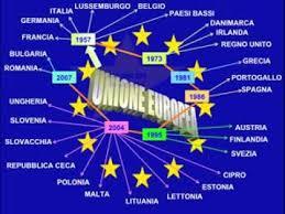 Bildergebnis für unione europea