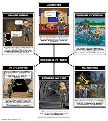 beowulf elements of an epic storyboard by rebeccaray beowulf elements of an epic