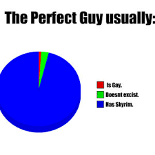 The Perfect Guy by issywerewolf - Meme Center via Relatably.com