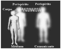 Resultado de imagem para IMAGENS DE A fraqueza espiritual, precede as fraquezas do corpo.