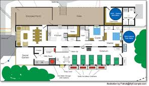 Passive Solar House Plans for Our Off Grid Homestead   ByExample comLandscaping to Promote Agriculture