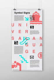 stephaniewinarto poster and essay on the set of symbol signs created by roger cook and don shanosky for the aiga and the us department of transportation