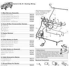 land rover 90 engine diagram land wiring diagrams