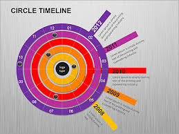 circle timeline ppt diagrams  amp  chart  amp  design id     circle timeline ppt diagrams  amp  chart