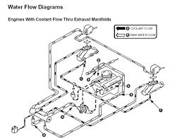 fresh water cooling com fresh water cooling fresh water cooling systems fresh water cooling trouble shooting fresh