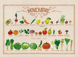"""Résultat de recherche d'images pour """"calendrier fruits et légumes"""""""