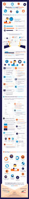 how recruiters your resume so you can construct it how recruiters your resume so you can construct it accordingly infographic workopolis