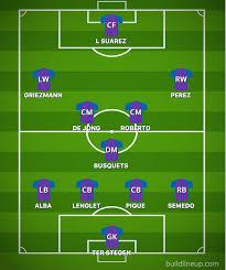 How Barcelona could line up against Borussia Dortmund - Sports Mole