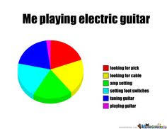 Guitar Teachers - What the world thinks we do! | Musician's ... via Relatably.com