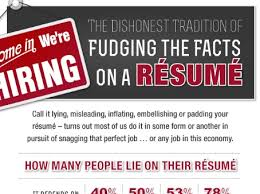 the dishonest tradition of fudging the facts on a résumésocial