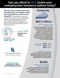 kentucky nonprofits unemployment insurance cost increases ahead related posts