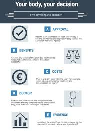 considering a stem cell treatment offer eurostemcell five things to consider infographic traveling for stem cell