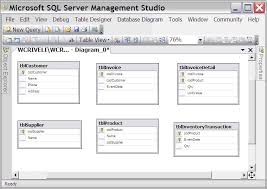 database modeling and diagrams with sql server   sqlservercentralzoom in   open in new window