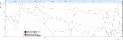 <b>Multi</b>-Device Synchronization (MDS) - Zurich Instruments